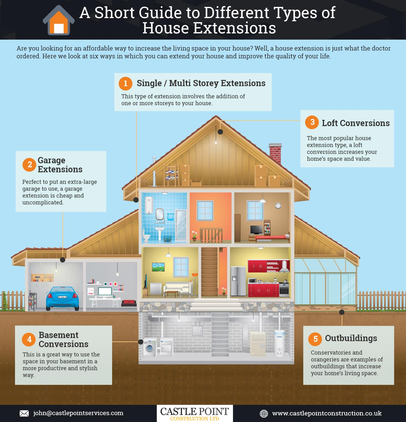 Styles Of Homes In Our Area: A Short Guide To Different Types Of House Extensions
