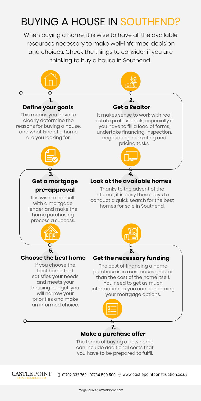 buying house southend infographic