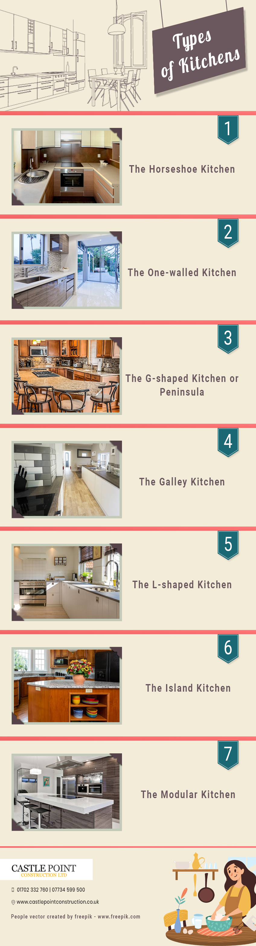 The-Different-Types-of-Kitchens